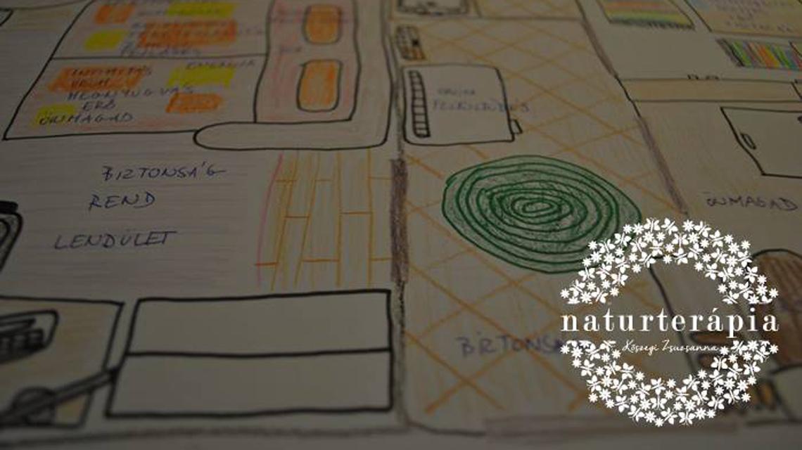 A lakás érzelmi térképe, avagy a lakás lelke